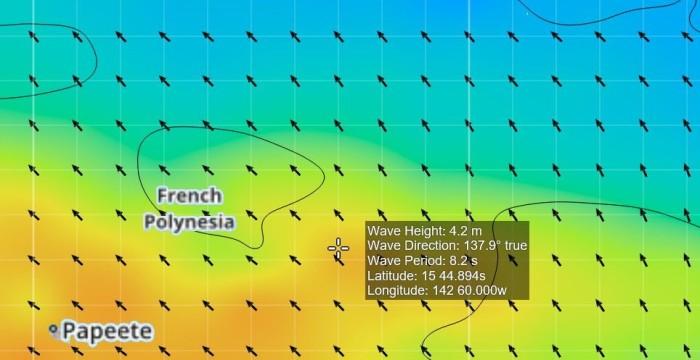 predict wind waves